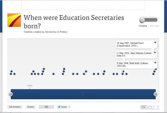 Ed Sec Timeline